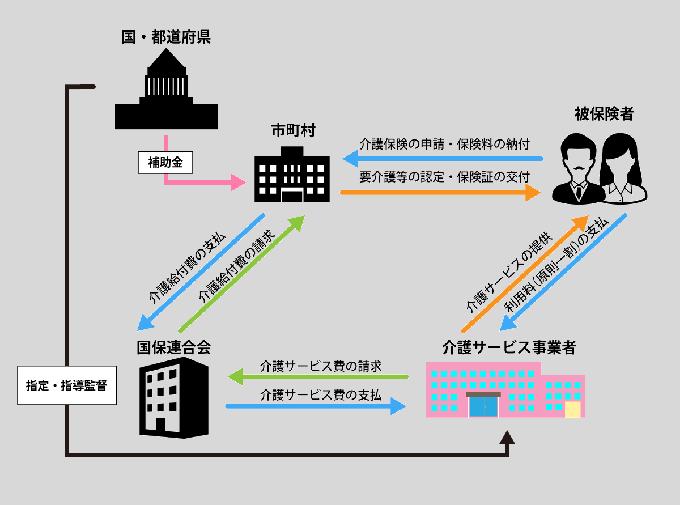 国保 連 伝送 ソフト ケアネットメッセンジャー - 国保連伝送ソフト